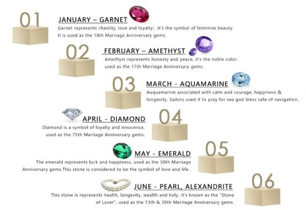 Кулоны с камнями по знаку зодиака